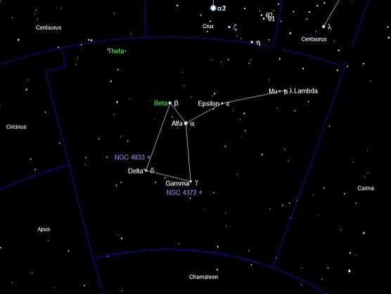 Constelacion Musca