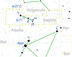 Sagitta_constellation