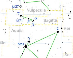 Sagitta_constellation