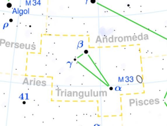 Triangulo | Constelaciones